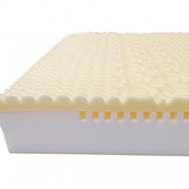 Traagschuim matras 90x200 ca 16cm dik 7 zones ACTIE