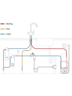 HotSpot Titanium Cold Water Filter Cartridge (new)