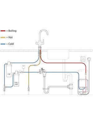HotSpot Titanium Cold Water filter set