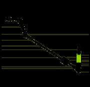 C-TEC C-Tec Bite Indicator 23 cm