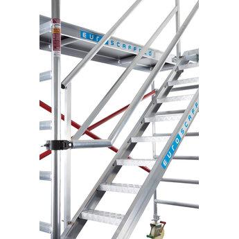 Euroscaffold Buitenleuning steigertrap voor rolsteiger 250 cm