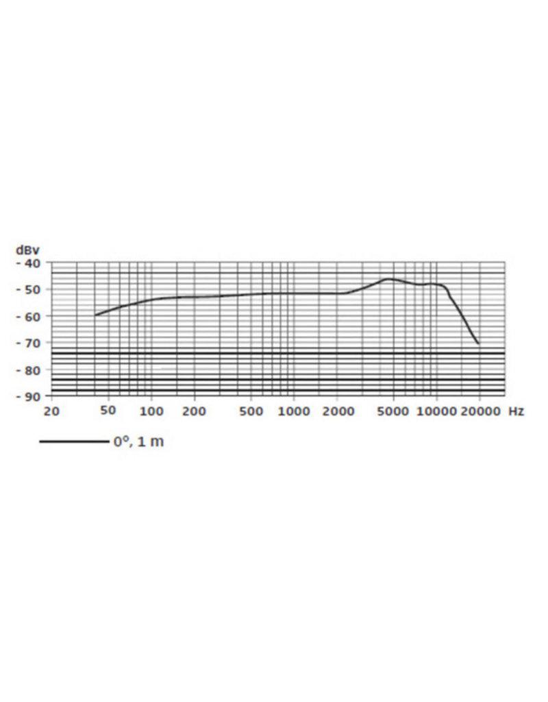 Sennheiser e835S| Sennheiser Evolution Series dynamische cardioïde zangmicrofoon