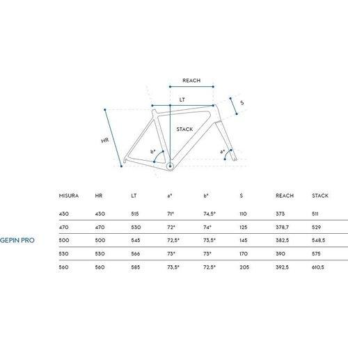 SO1121 - Gepin Pro Ultegra Di2