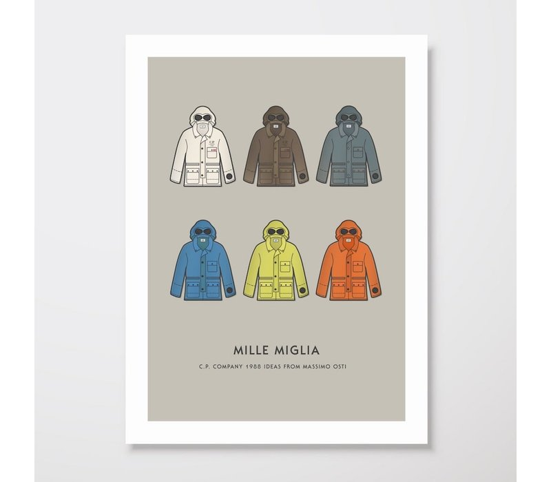 Creative Juice MCR A3 print CP Company Mille Milia goggle jacket collection