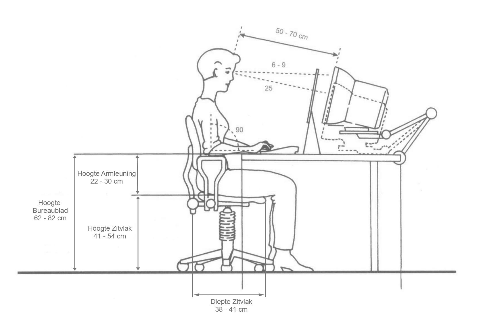 Ideale zithoogte - Ergonomisch bureaustoel
