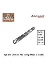 Delta Victor High End Ultimate AEG Spring