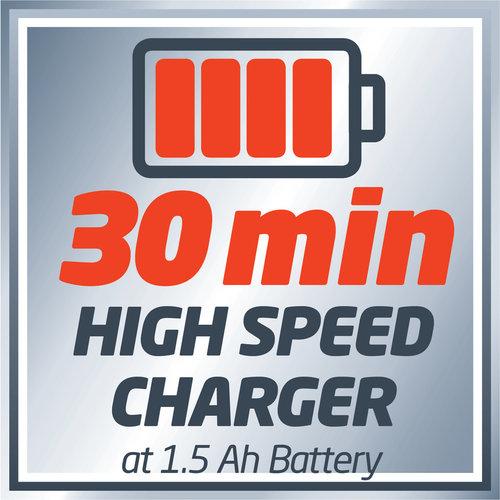 Einhell Acculader/snellader Power-X-Change 18V