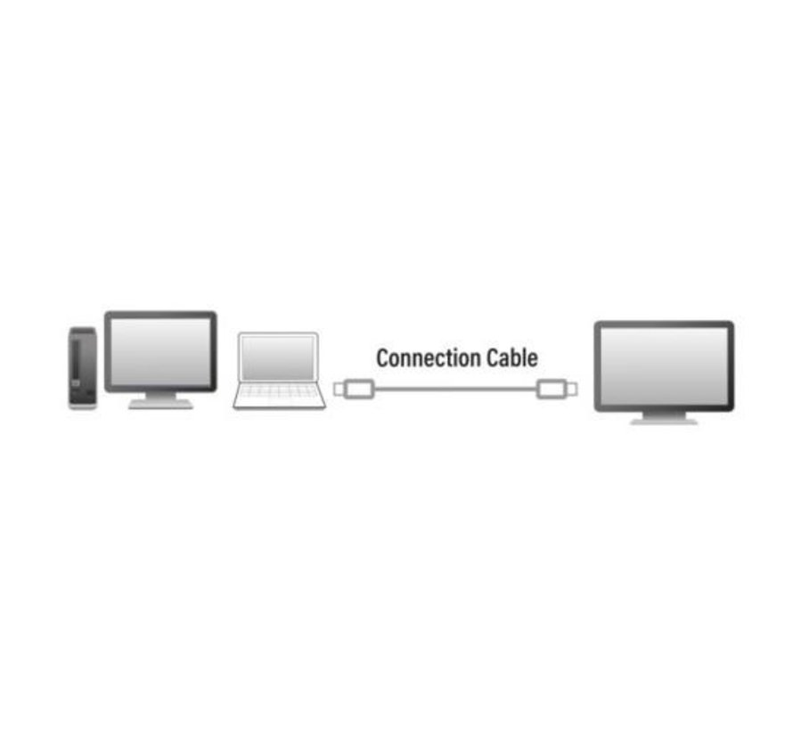 Converter Type-C -HDMI male 1.8 M, 4k @60Hz, metal housing