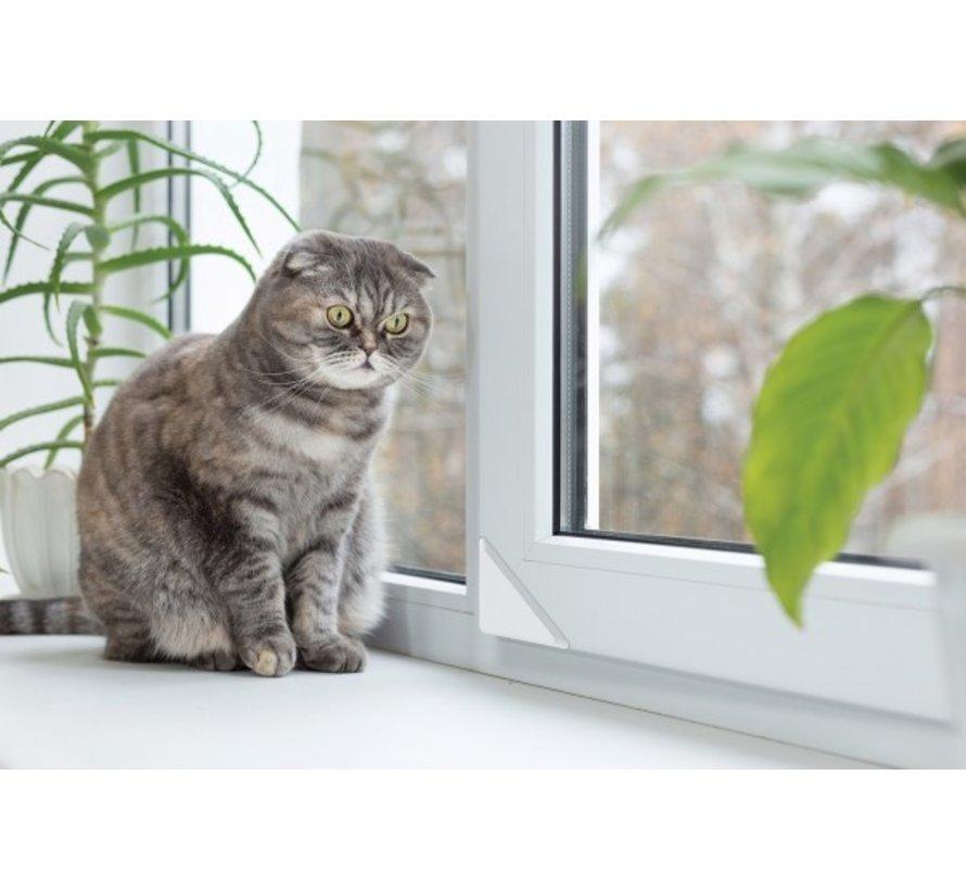 Deur raam sensor voor beveiliging