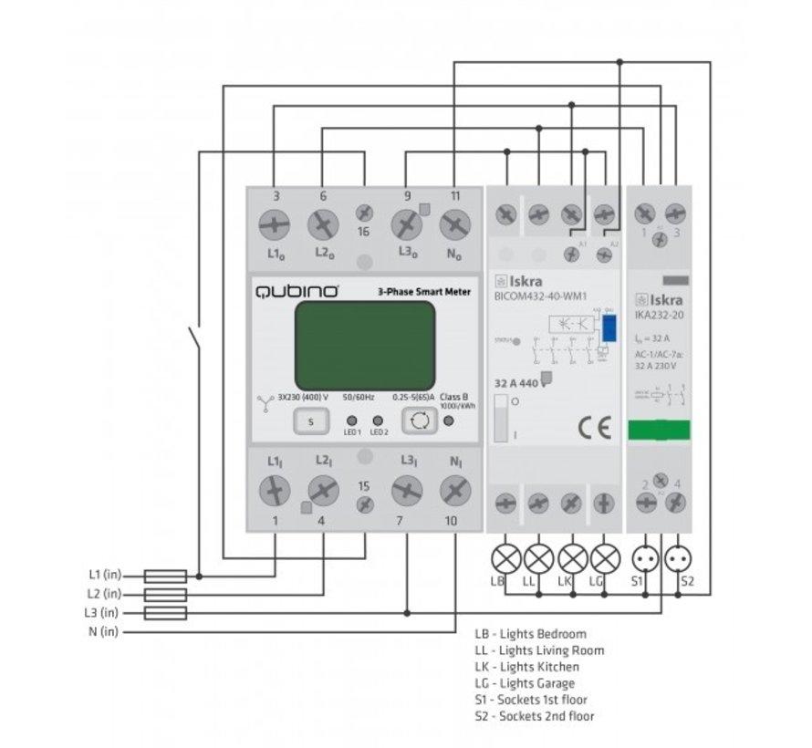 3 fase Smart Energie Meter