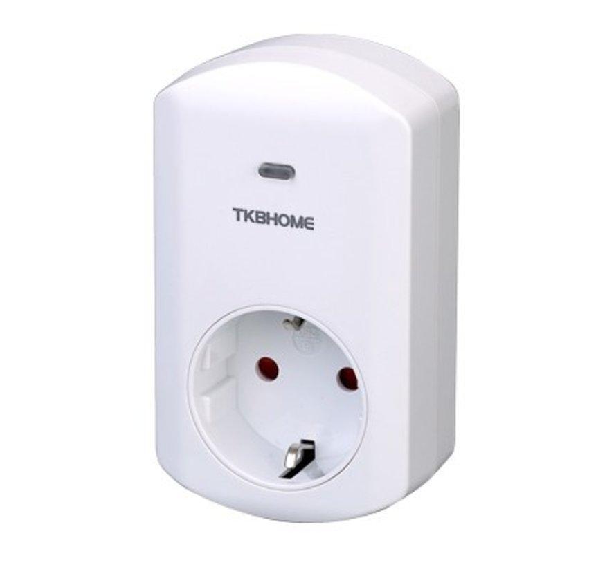 Wall Plug (Type F)