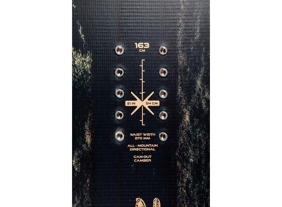 Board Magnum '21