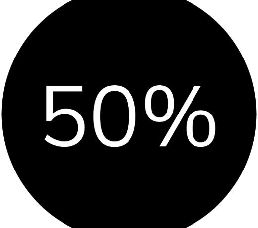 SALE 50% alleen met kortingscode: ikmagnietretourneren