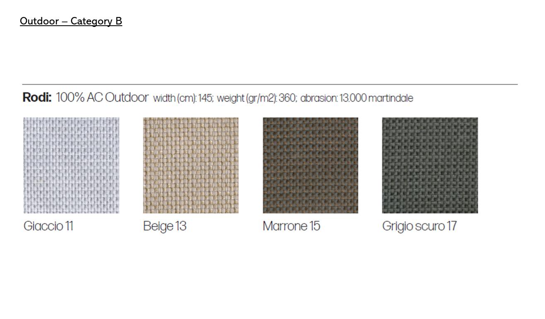 Roly Poly - Armchair - Cushion - Vanaf € 370,00-12