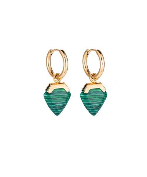 Emerald Green Earrings Stainless Steel Goldplated