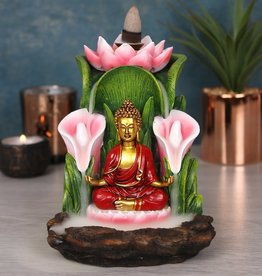 Backflow Buddha