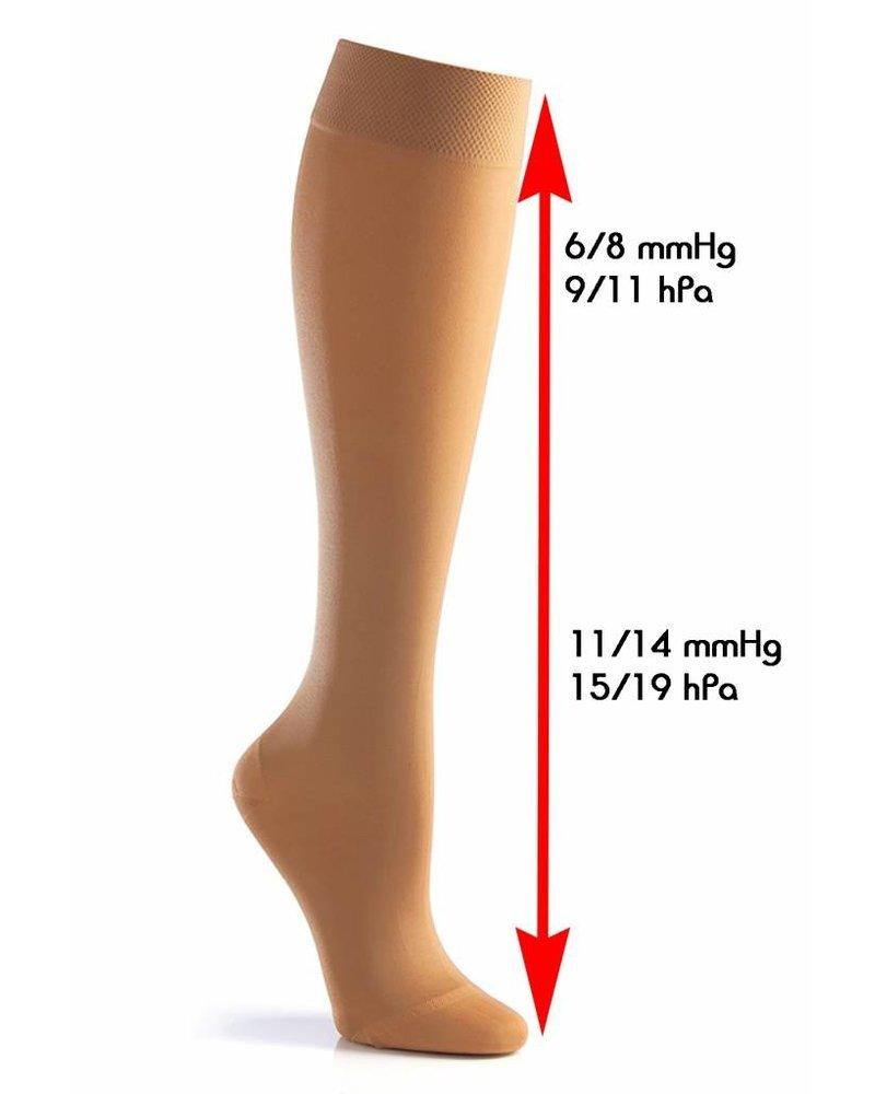 MAMSY Socks  Support Chamois