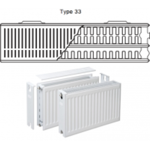 Paneelradiator Type 33