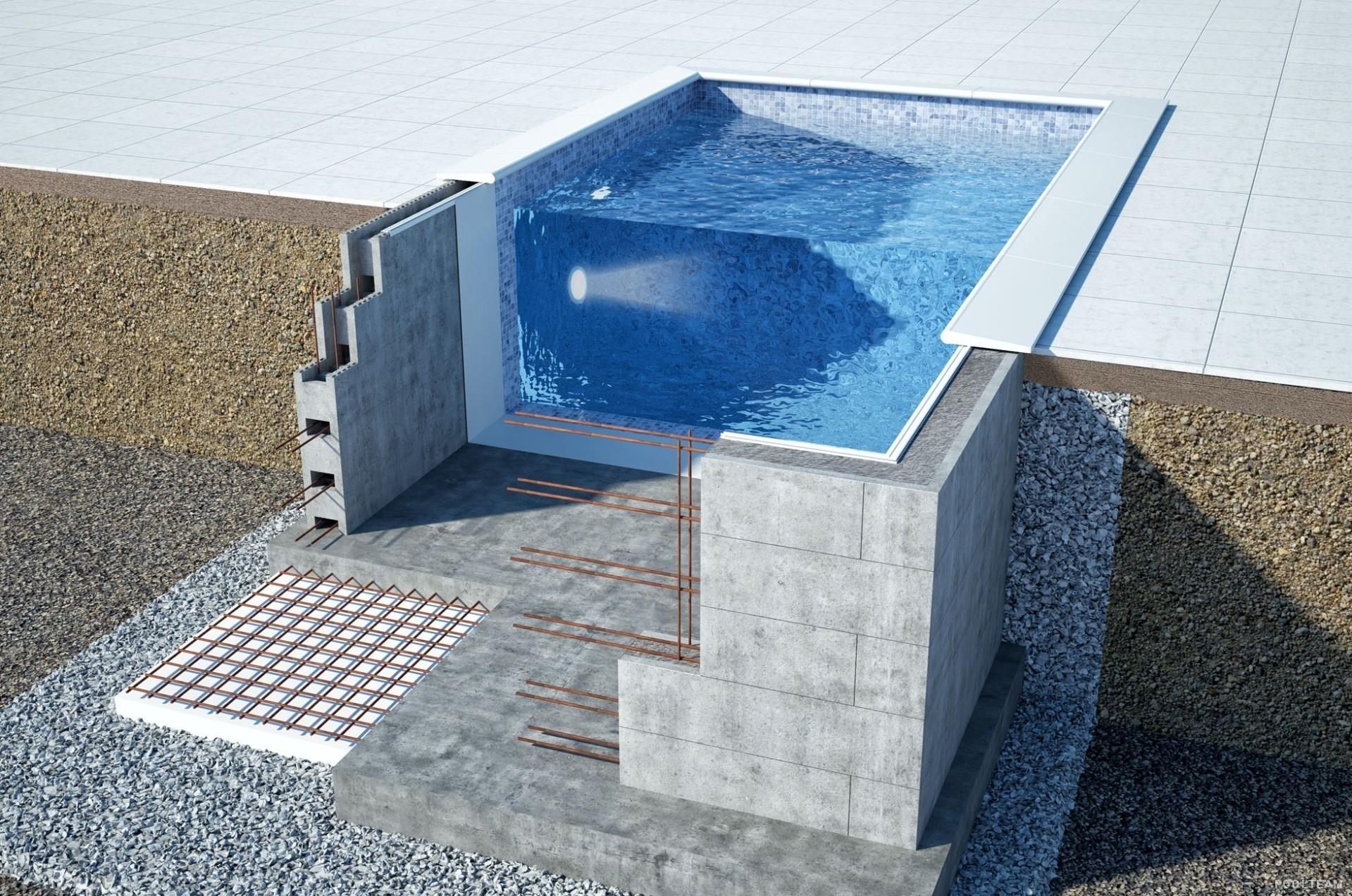 Zwembaden Styropool