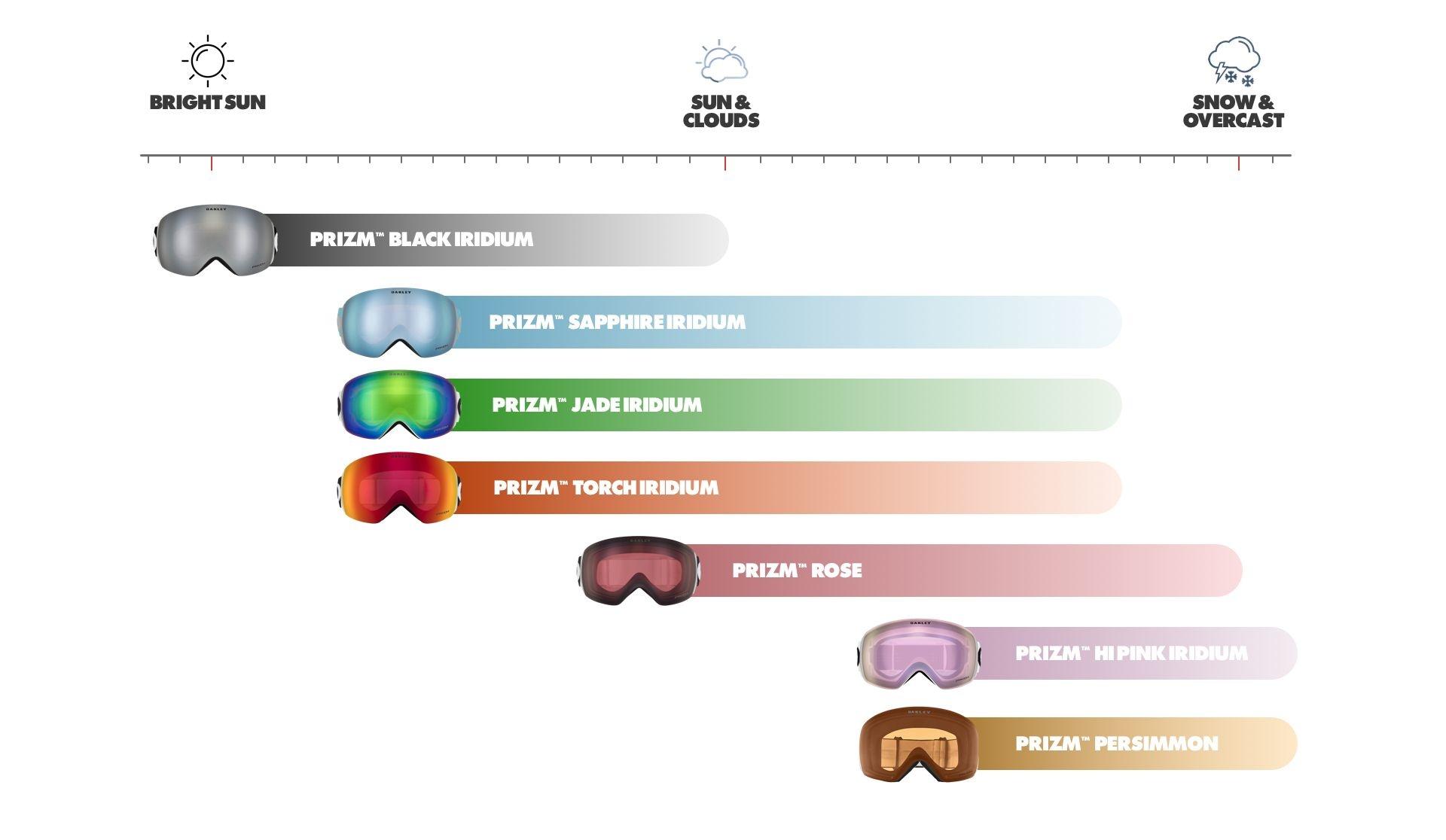 Prizm Lenses