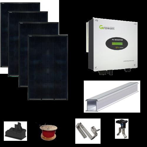 Totaalpakketten voor zonnepanelen installaties