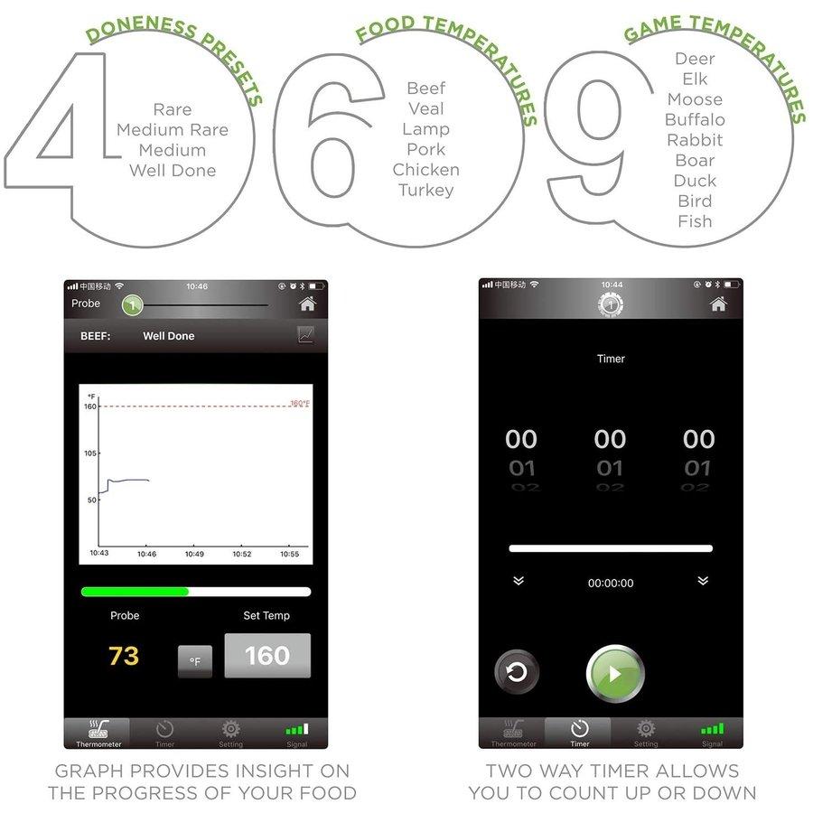 Maverick BT600 Bluetooth-3