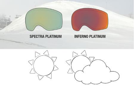 skibril zonnig en bewolkt