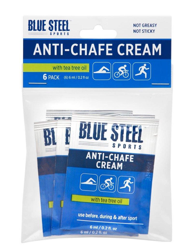 Blue Steel Anti-Chafe Cream