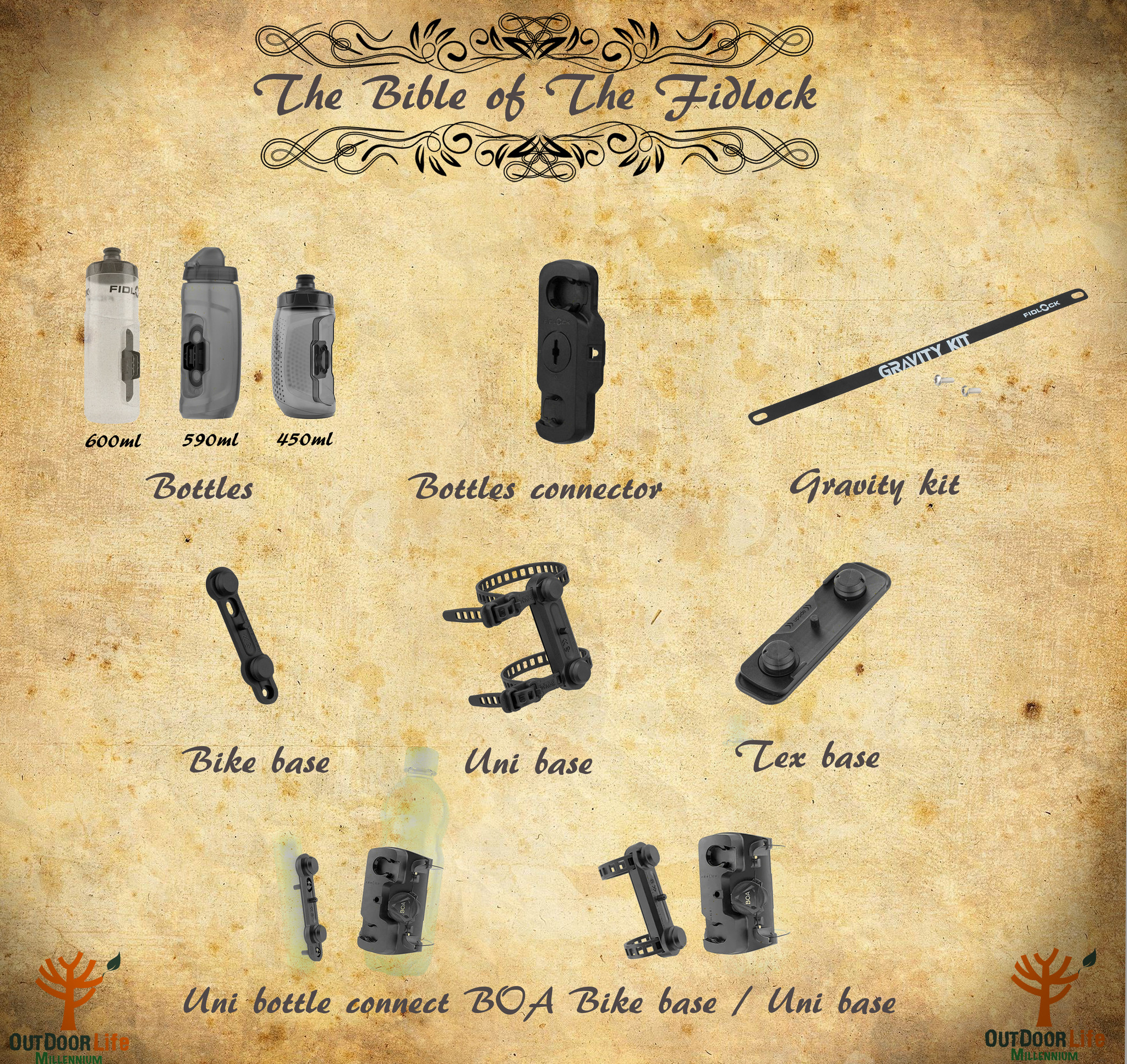 Everything you need to know about Fidlock bottles before Purchase