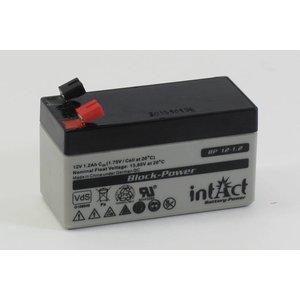intAct BP 6-1,2
