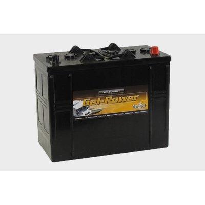 intAct intAct GEL-125 gel power