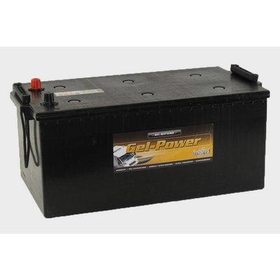 intAct intAct GEL-210 gel power