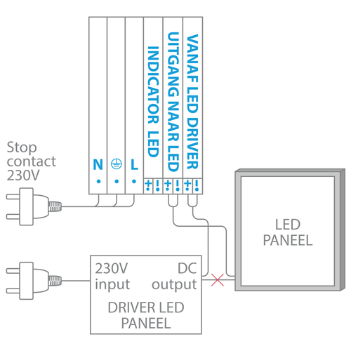 Noodunit voor LED panelen of LED spots