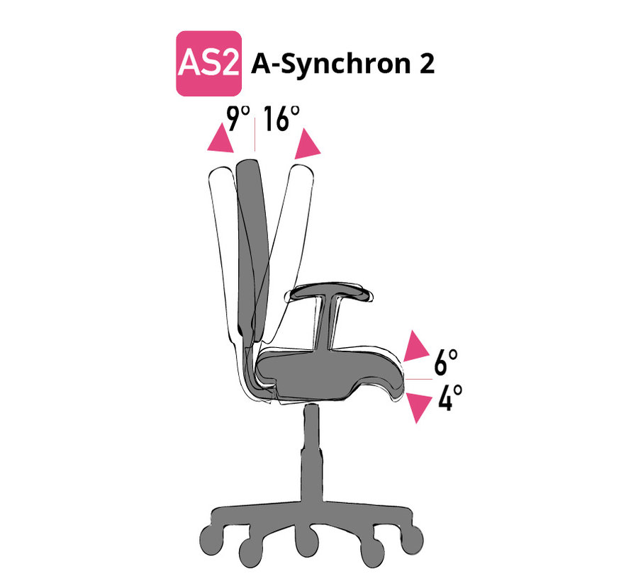 Cleanroom stoel - intensief gebruik -  wielen - hoogte 43/56 cm