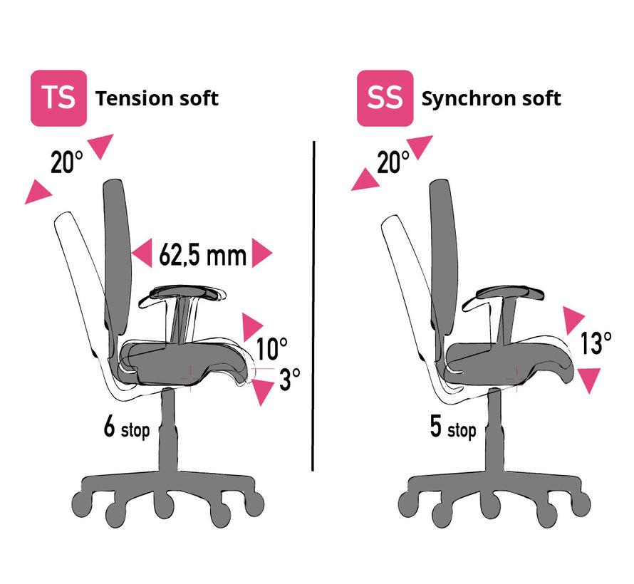 Cleanroom stoel - wielen - hoogte 42/57 cm
