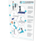 ProCleanroom Cleanroom betredingsprocedure