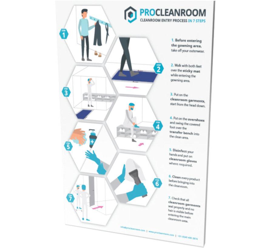Cleanroom betredingsprocedure
