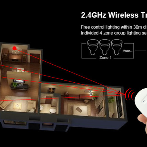 Mi-Light Afstandsbediening 4 Zone Touch 2.4GHz | 2 jaar garantie