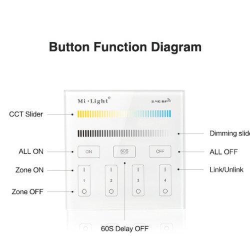 Mi-Light 4-Zone CCT Smart Panel afstandsbediening | 2 jaar garantie