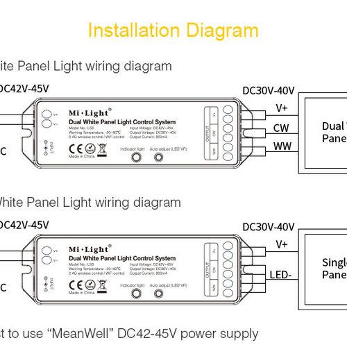 Mi-Light Dual White Panel Light Control System | 2 jaar garantie