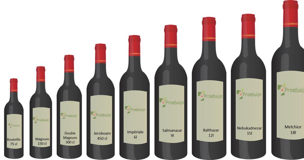 Welke grootte wijnflessen zijn er?