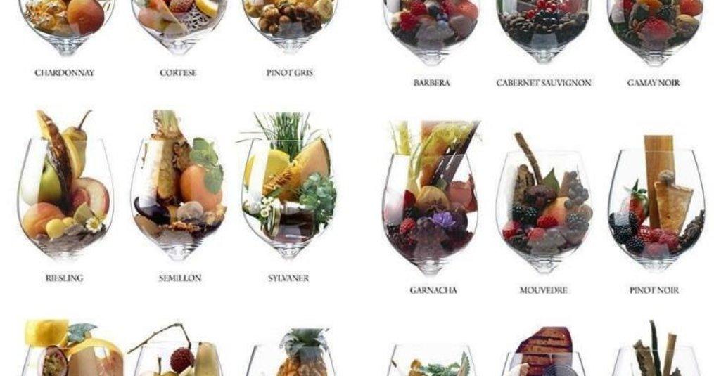 Welke basissmaken heeft wijn?