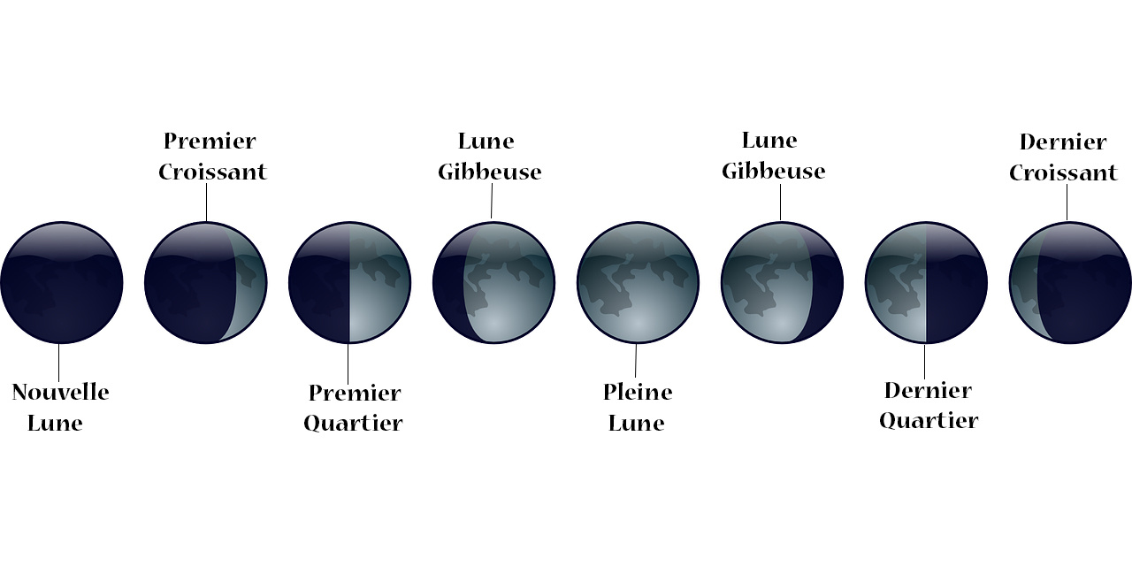 Phases Lunaire
