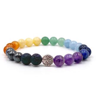 Luma Creation Bracelet 7 Chakras