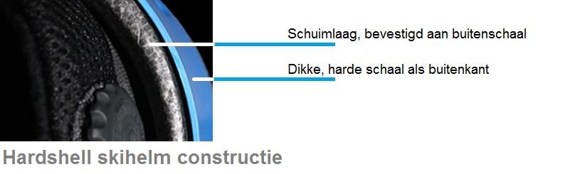 Skihelm-Online.nl - Hardshell Skihelm