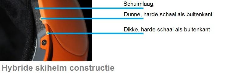 Skihelm-Online.nl - Hybride Skihelm