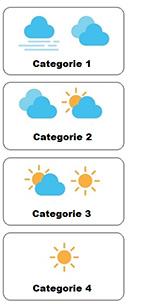 Skihelm-OnlineNL-weertypen