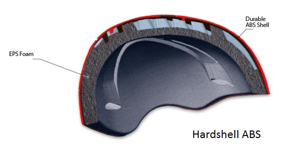 Hardshell ABS