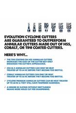 Evolution Power Tools Steel Line EVOLUTION SET KORTE KERNFREZEN  - 6 STUKS