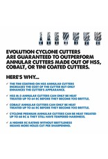 Evolution Power Tools Steel Line EVOLUTION SET SHORT CORE CUTTERS 6 PIECES